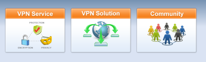 OpenVPN   Open Source VPN