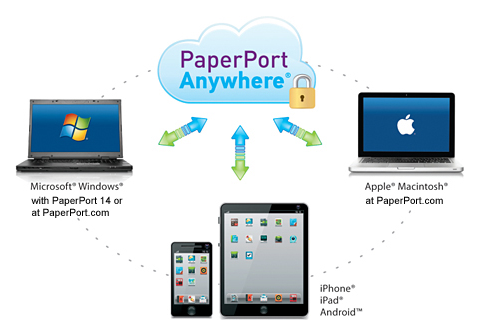 Document management in the cloud - PaperPort Anywhere