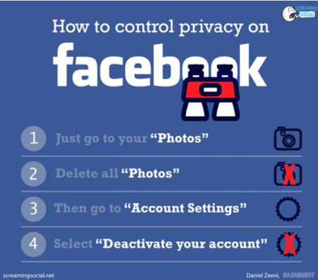 Facebookprivacy
