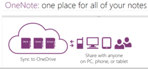 OneNote Is Free