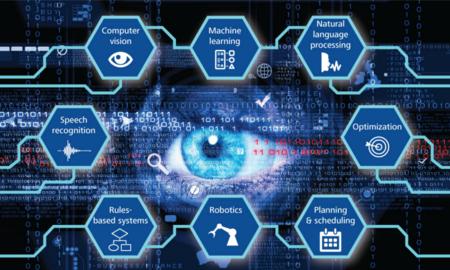 Cognitivetechnologies