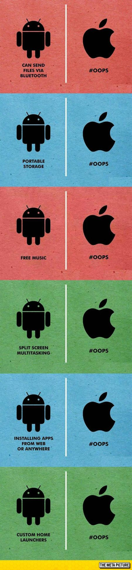 Androidversusapple
