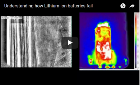 Lithiumionbatteries