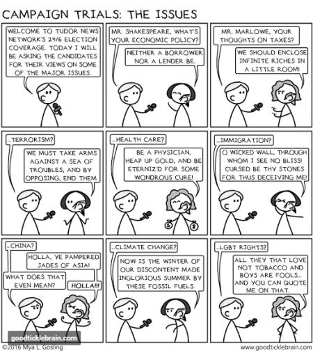 Shakespearepolitics