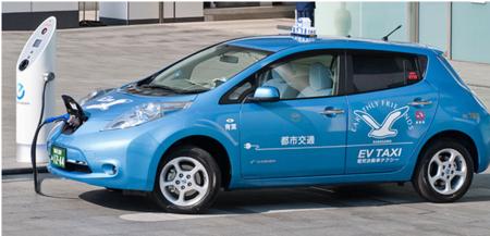 Driverlesstaxis