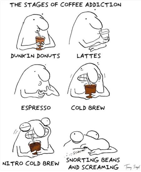 Coffeeaddiction