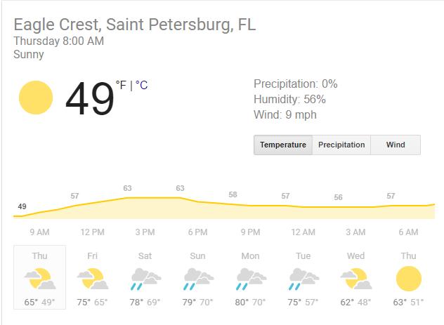 Weatherstpete