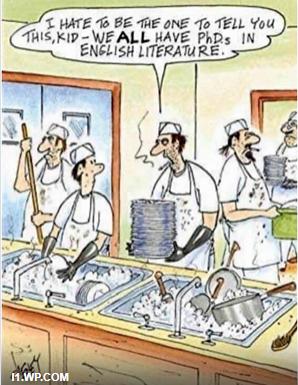Englishdegree