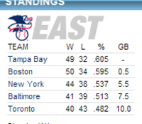 Raysfirstplace